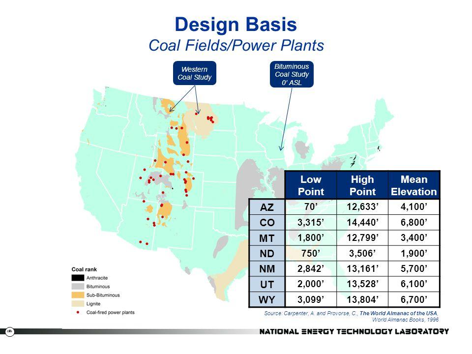 Design Basis Coal Fields/Power Plants