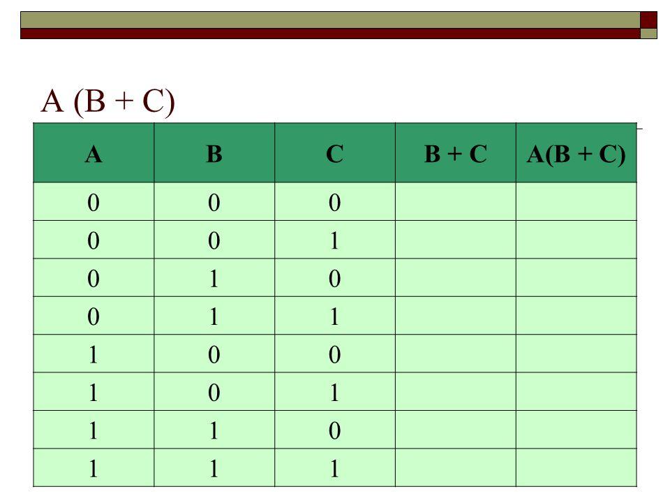 A (B + C) A B C B + C A(B + C) 1