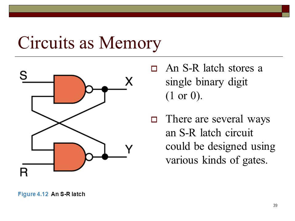 Circuits as Memory An S-R latch stores a single binary digit (1 or 0).