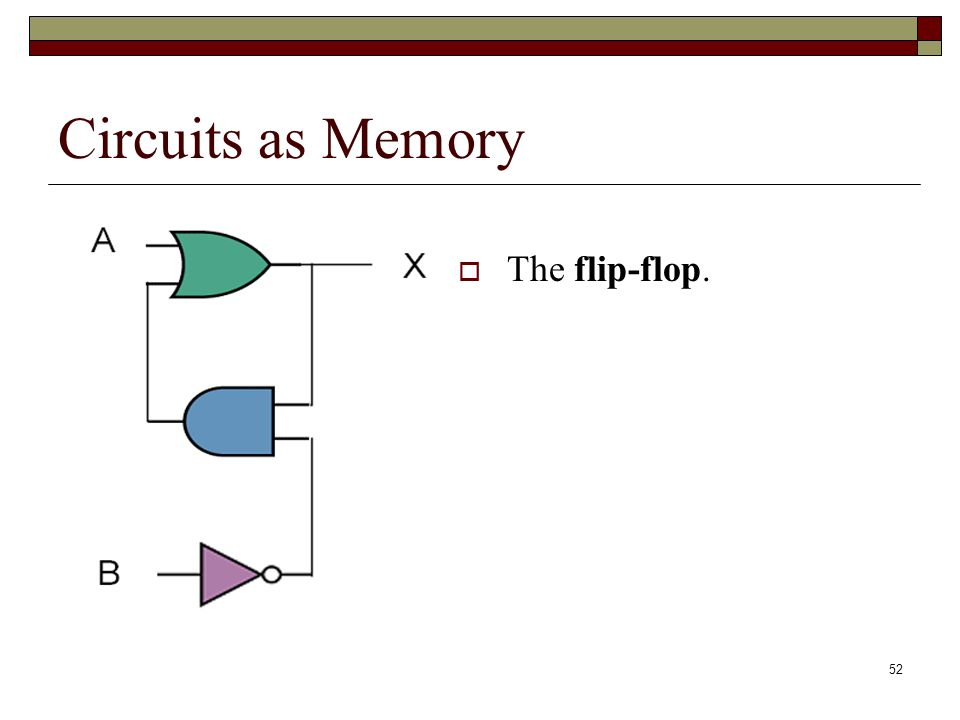 Circuits as Memory The flip-flop.