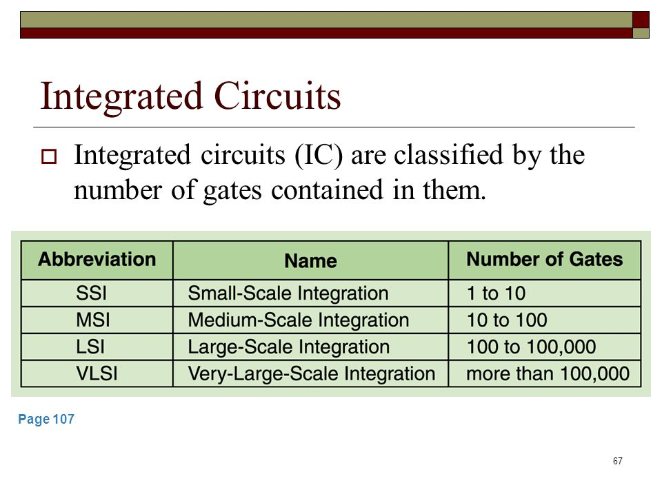 Integrated Circuits Integrated circuits (IC) are classified by the number of gates contained in them.