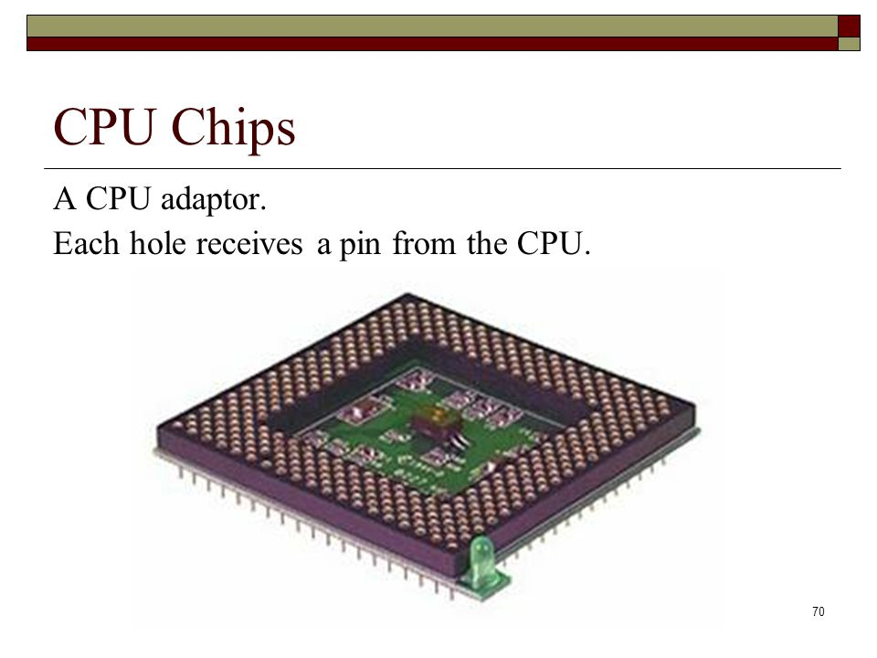 CPU Chips A CPU adaptor. Each hole receives a pin from the CPU.