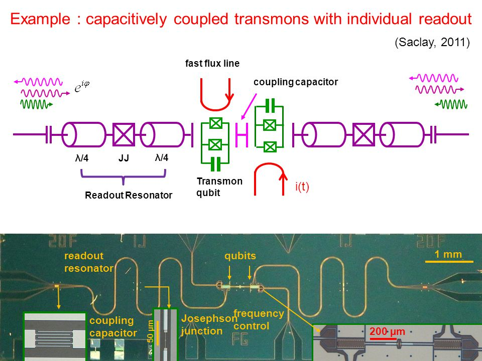 Example : capacitively coupled transmons with individual readout