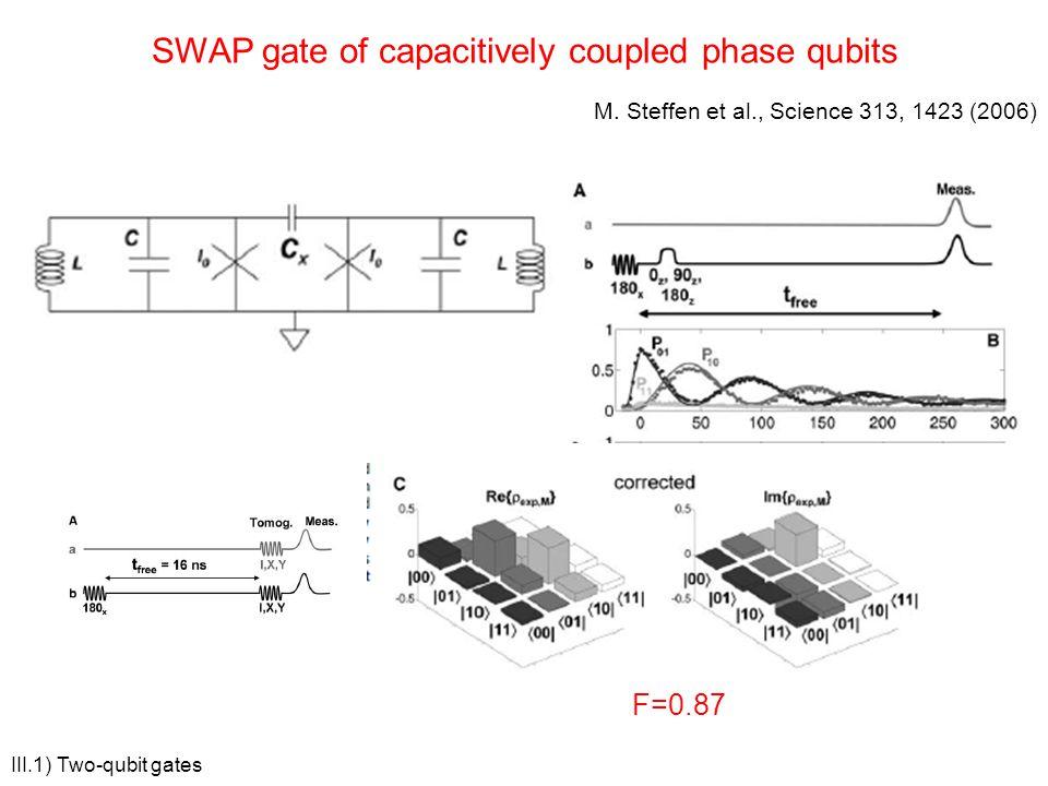 SWAP gate of capacitively coupled phase qubits