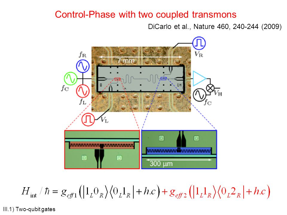 Control-Phase with two coupled transmons