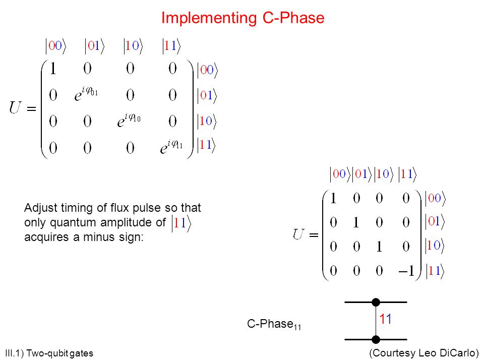 Implementing C-Phase 11 Adjust timing of flux pulse so that
