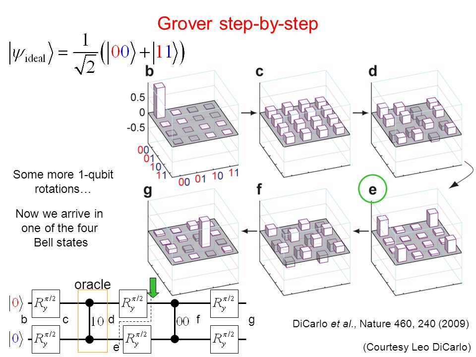 Grover step-by-step oracle Some more 1-qubit rotations…