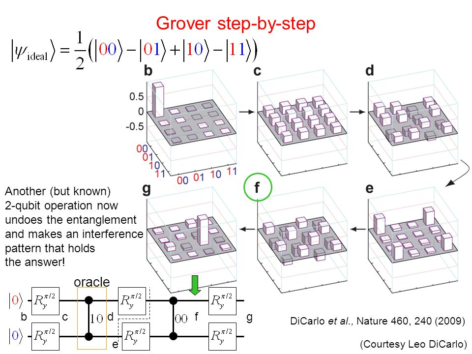 Grover step-by-step oracle Another (but known) 2-qubit operation now