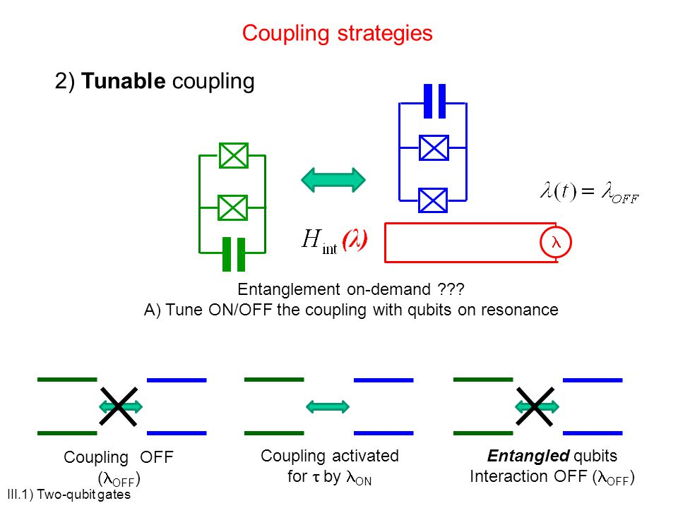 Coupling strategies 2) Tunable coupling Coupling OFF (lOFF)