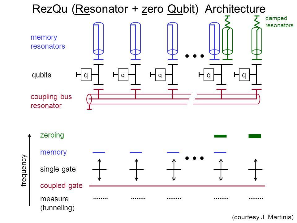 RezQu (Resonator + zero Qubit) Architecture