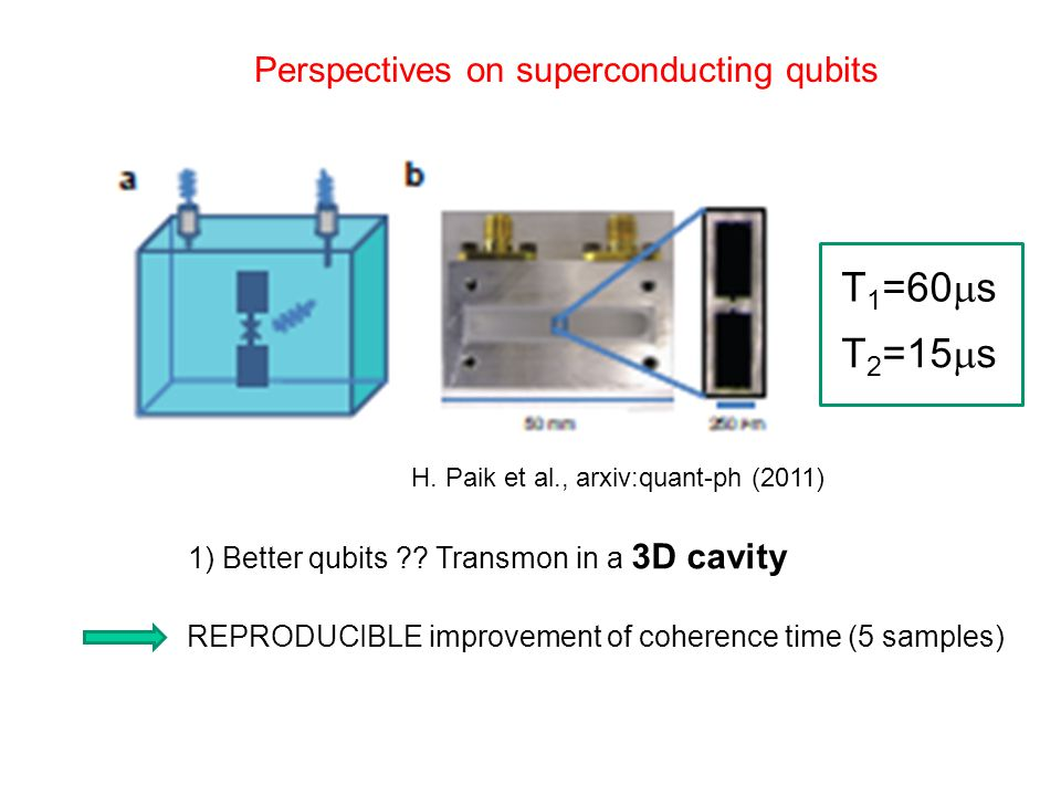 T1=60ms T2=15ms Perspectives on superconducting qubits