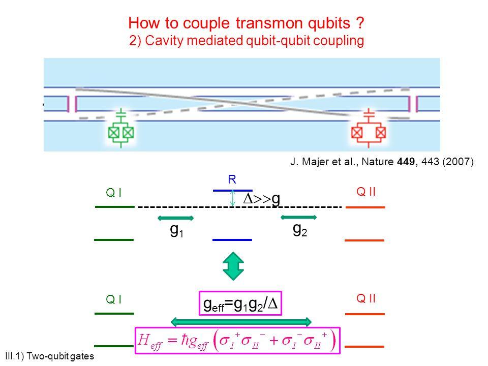 How to couple transmon qubits
