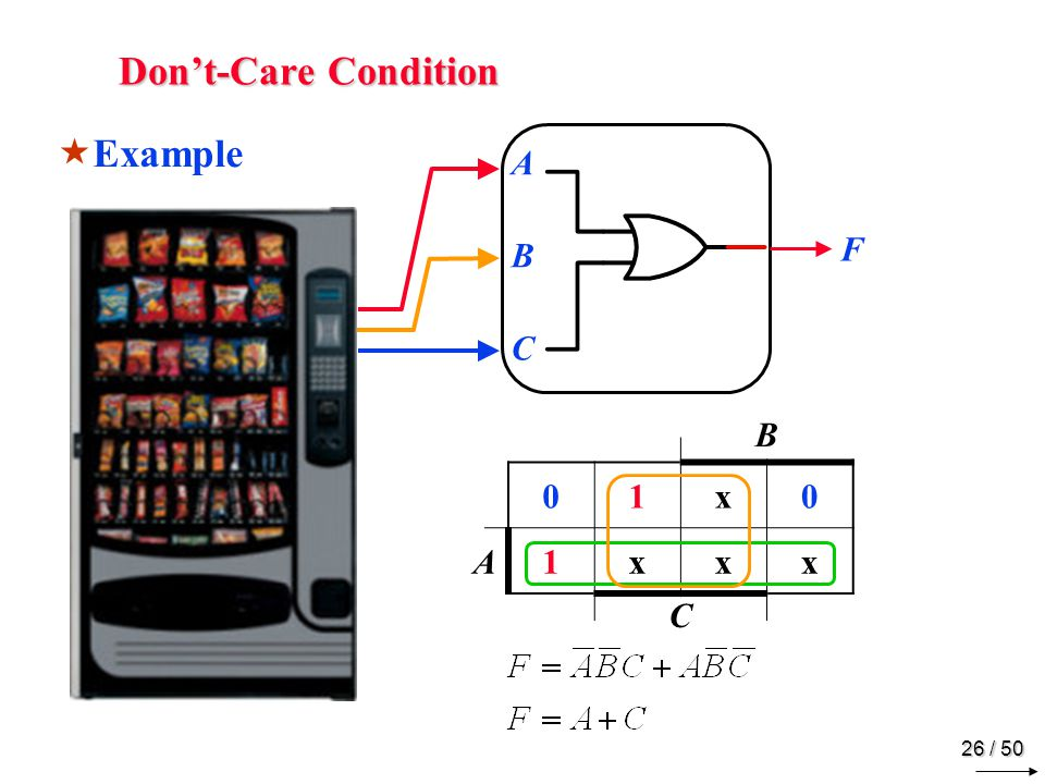 Don't-Care Condition Example F (w, x, y, z) = ∑(1, 3, 7, 11, 15)