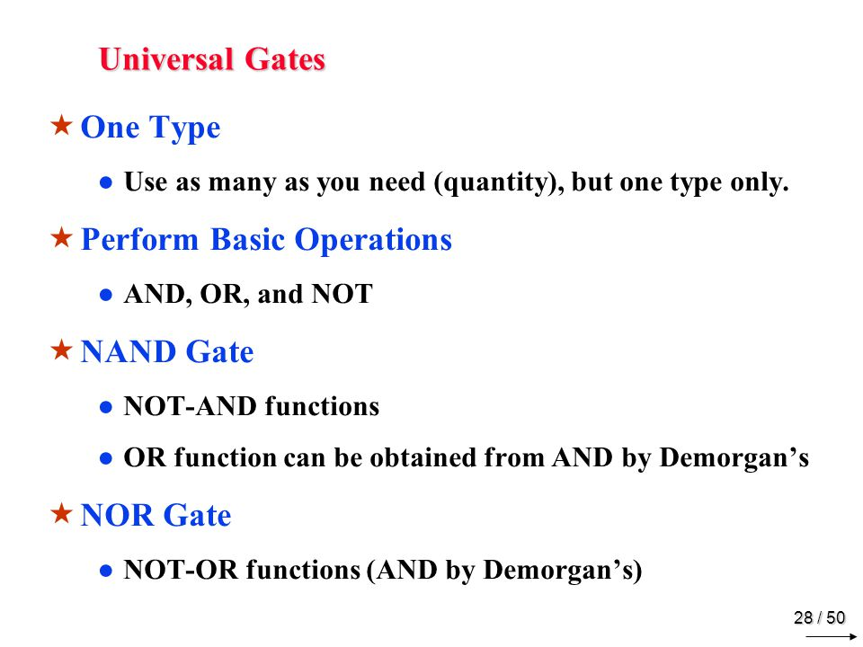 Universal Gates NAND Gate NOT: AND: OR: DeMorgan's
