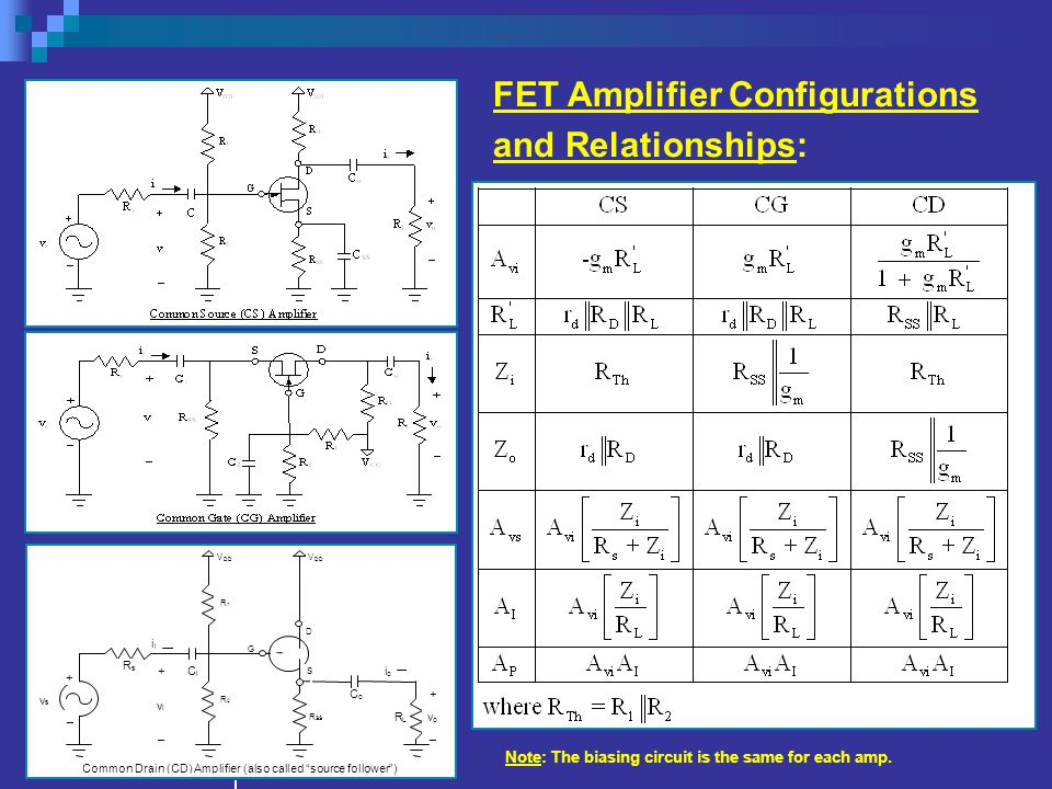FET Amplifier Configurations and Relationships: