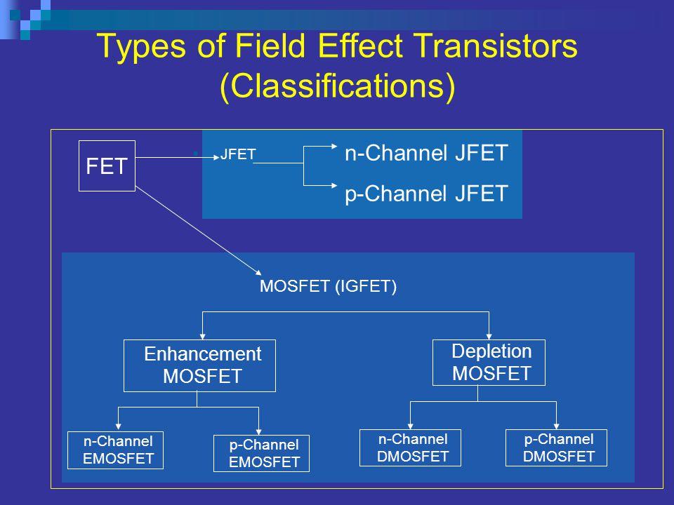 Types of Field Effect Transistors (Classifications)