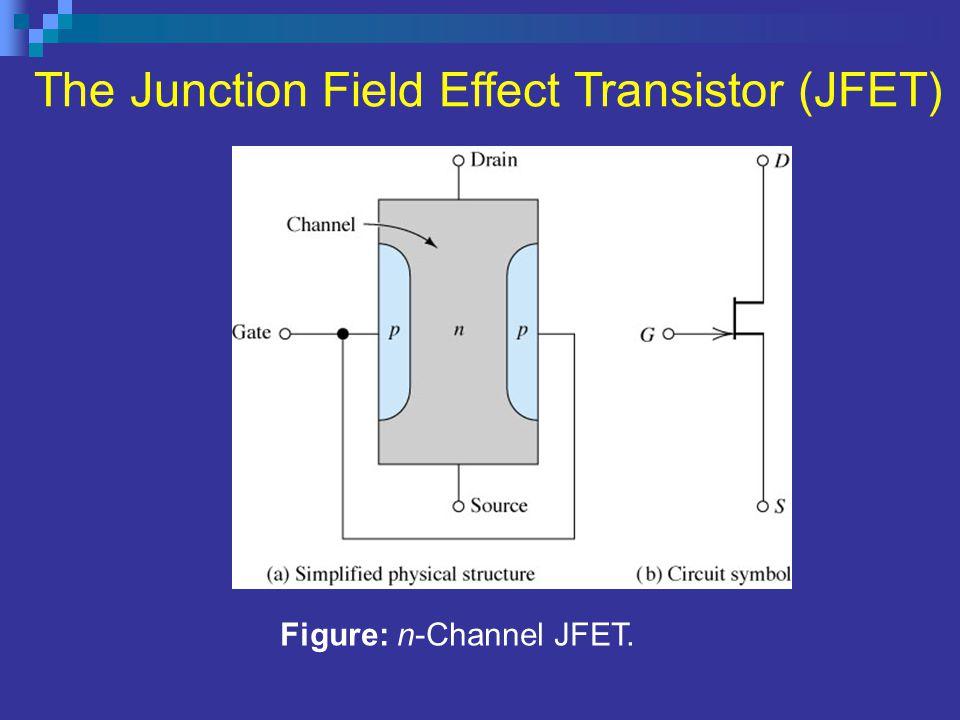 The Junction Field Effect Transistor (JFET)