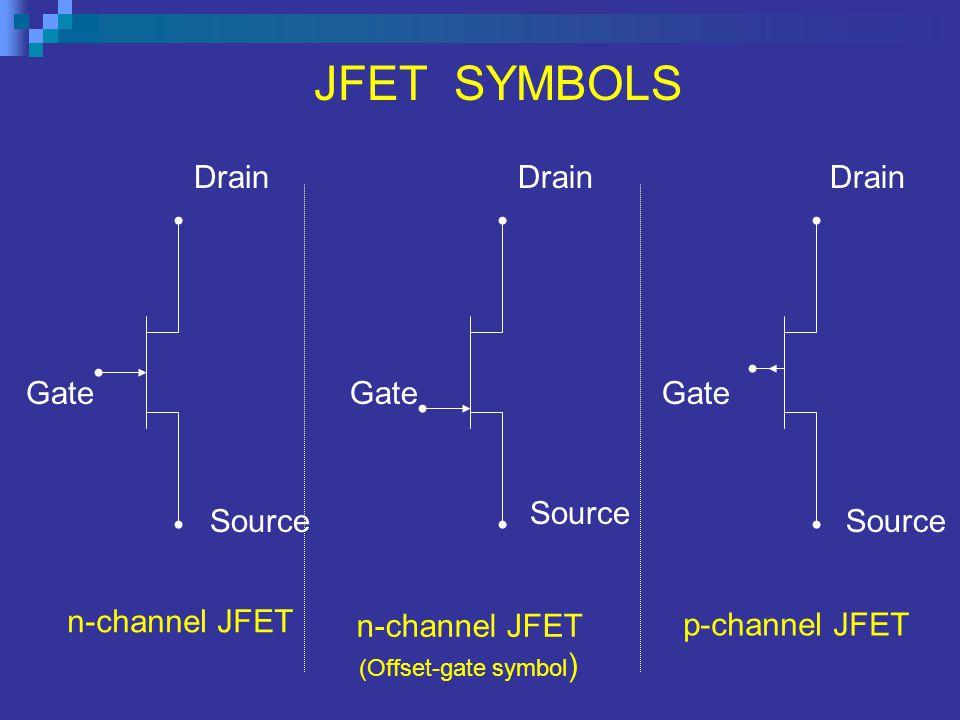 JFET SYMBOLS Gate Drain Source Gate Drain Source Gate Drain Source
