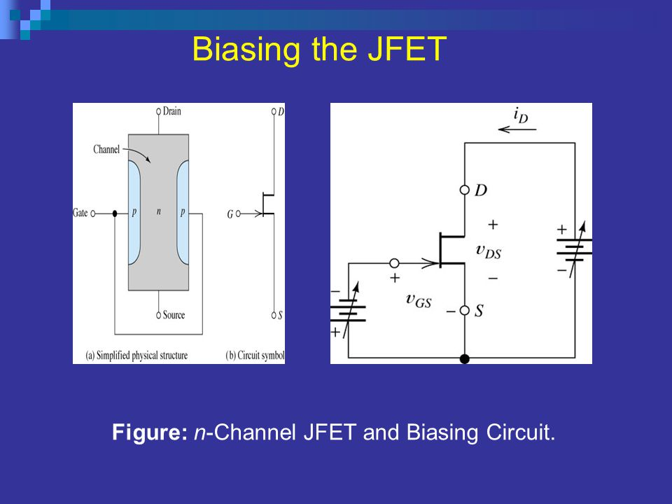 Figure: n-Channel JFET and Biasing Circuit.