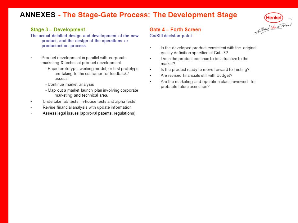 ANNEXES - The Stage-Gate Process: The Development Stage