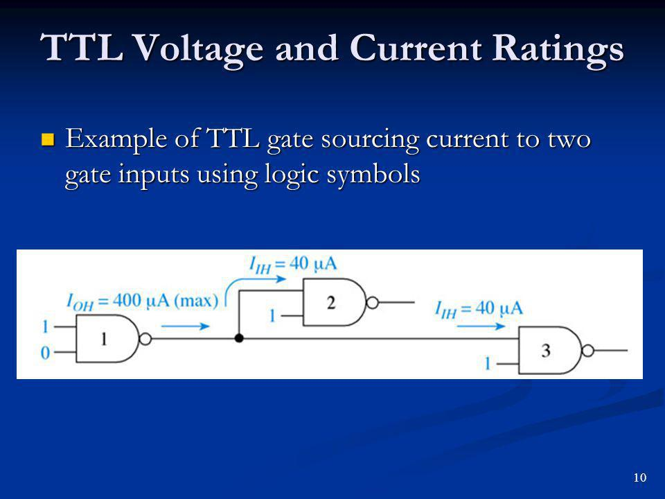 TTL Voltage and Current Ratings
