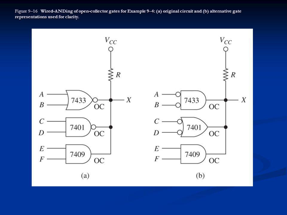 Figure 9–16 Wired-ANDing of open-collector gates for Example 9–4: (a) original circuit and (b) alternative gate representations used for clarity.