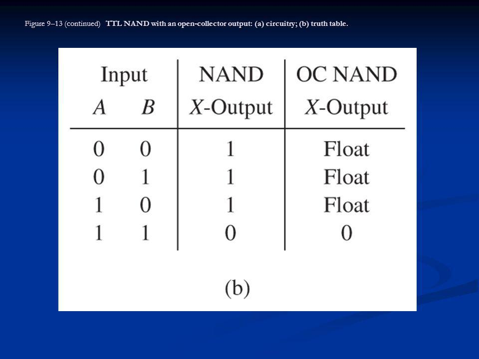 Figure 9–13 (continued) TTL NAND with an open-collector output: (a) circuitry; (b) truth table.