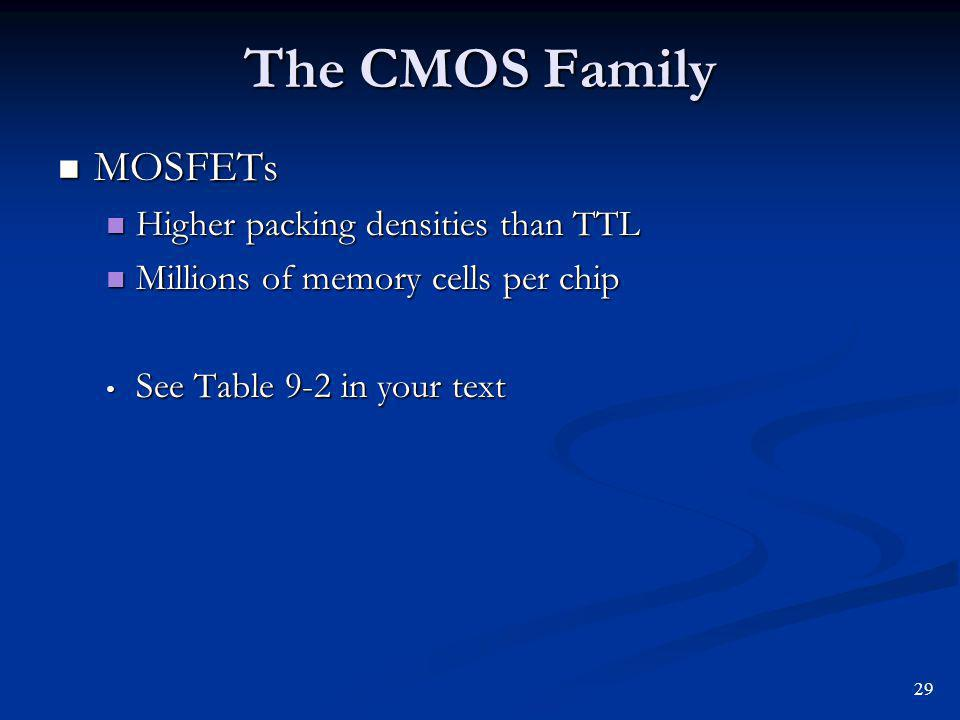 The CMOS Family MOSFETs Higher packing densities than TTL