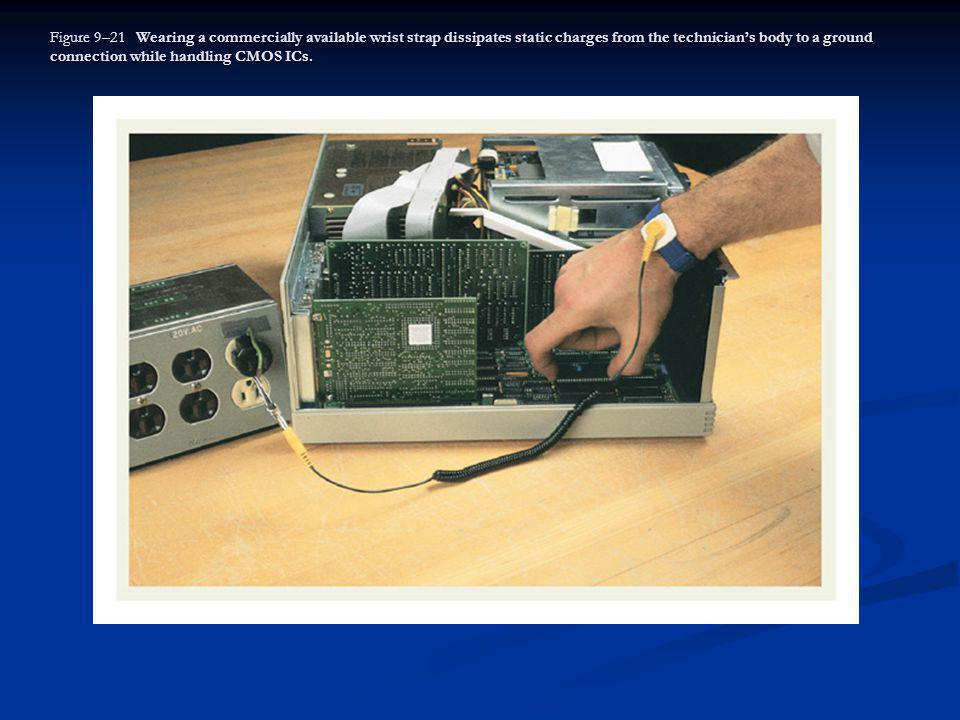 Figure 9–21 Wearing a commercially available wrist strap dissipates static charges from the technician's body to a ground connection while handling CMOS ICs.