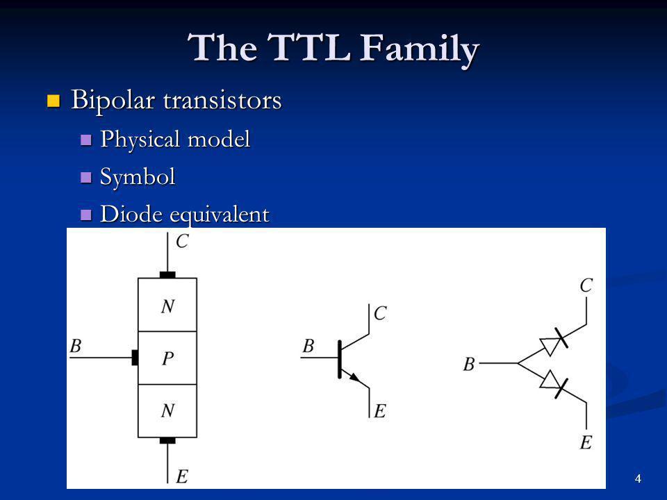 The TTL Family Bipolar transistors Physical model Symbol