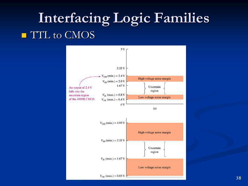 Interfacing Logic Families