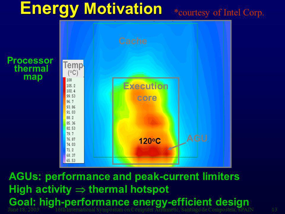 Energy Motivation AGUs: performance and peak-current limiters