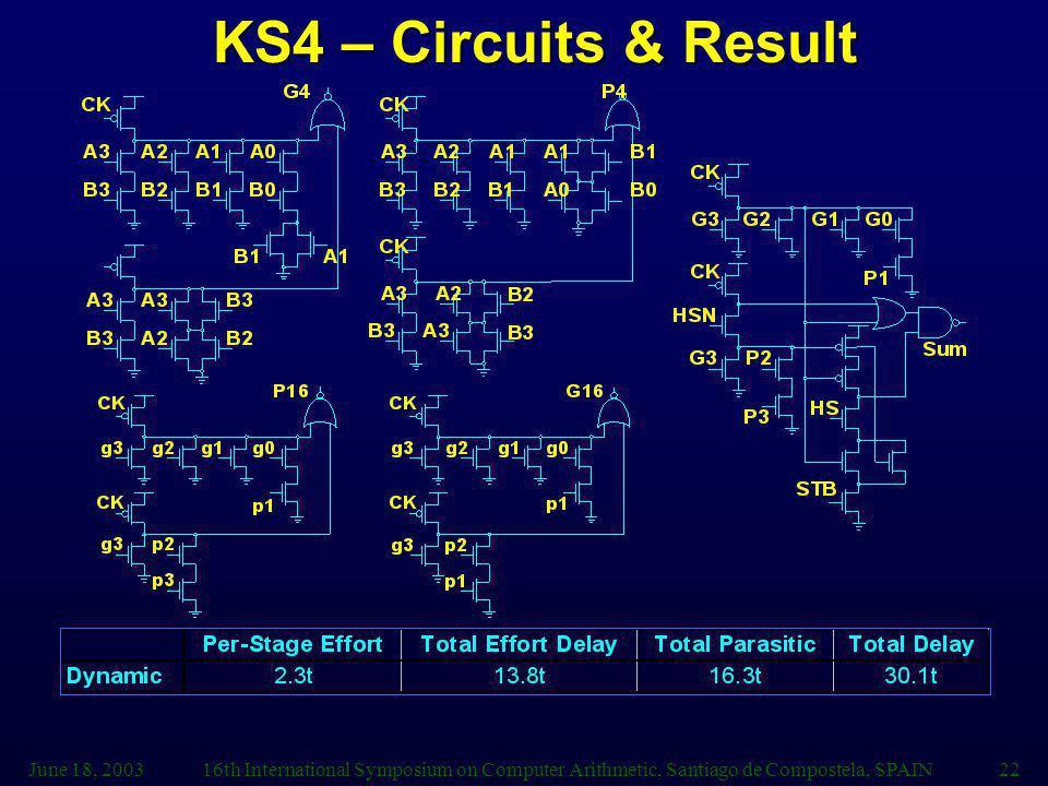 KS4 – Circuits & Result June 18, 2003