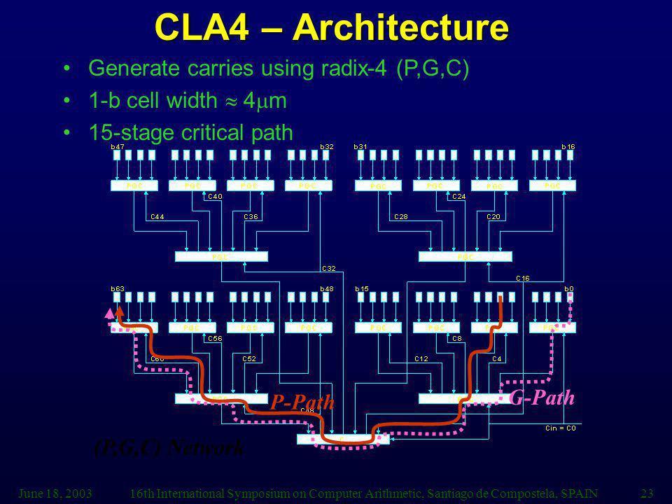 CLA4 – Architecture Generate carries using radix-4 (P,G,C)