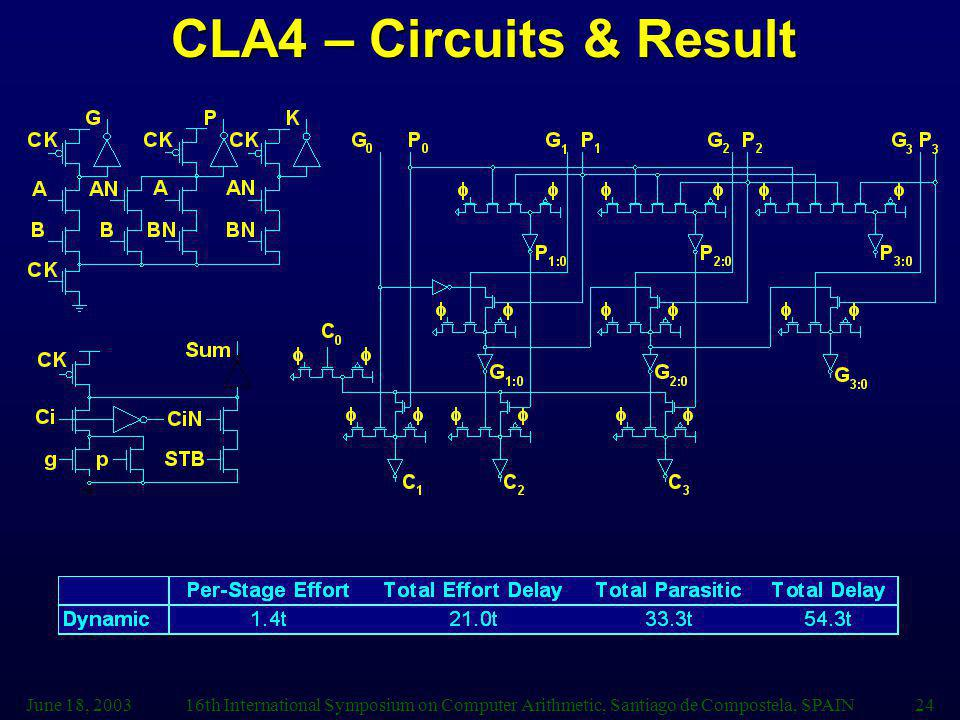CLA4 – Circuits & Result June 18, 2003