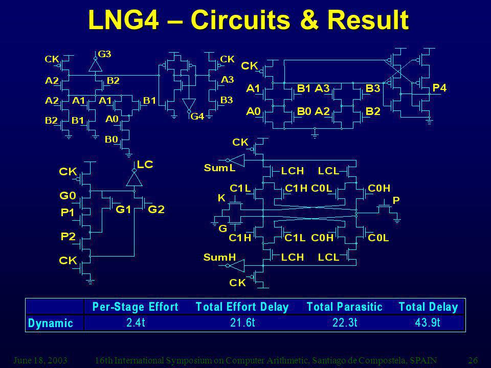 LNG4 – Circuits & Result June 18, 2003