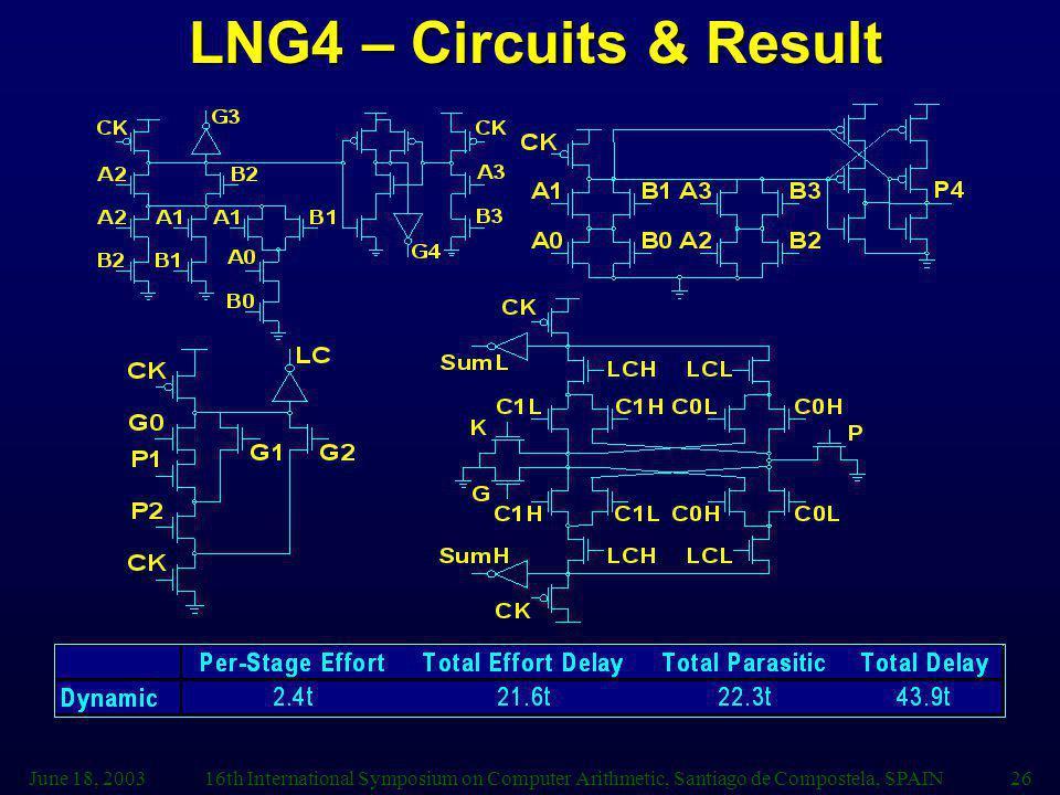 LNG4 – Circuits & Result June 18, 2003