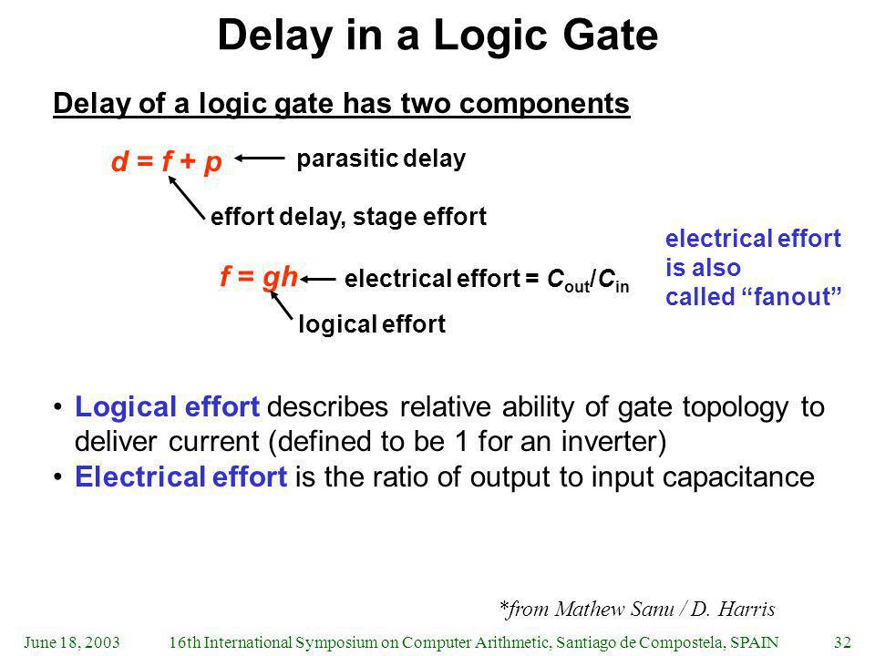 Delay in a Logic Gate Delay of a logic gate has two components