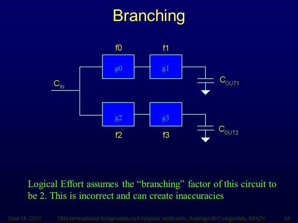 Branching g0. g1. g2. g3. Logical Effort assumes the branching factor of this circuit to be 2. This is incorrect and can create inaccuracies.