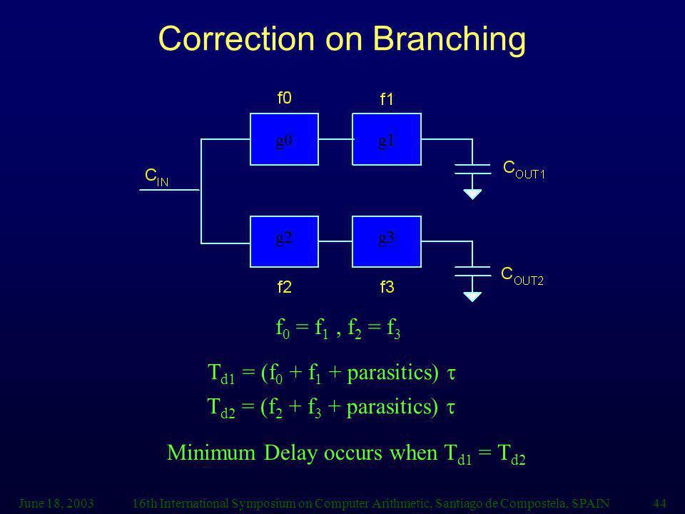 Correction on Branching