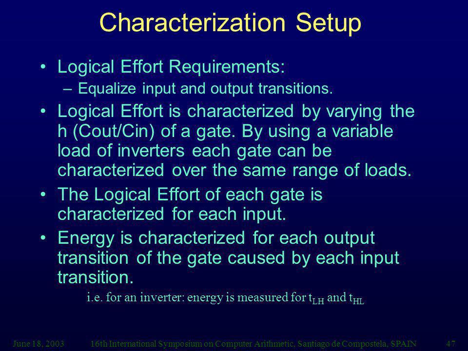 Characterization Setup