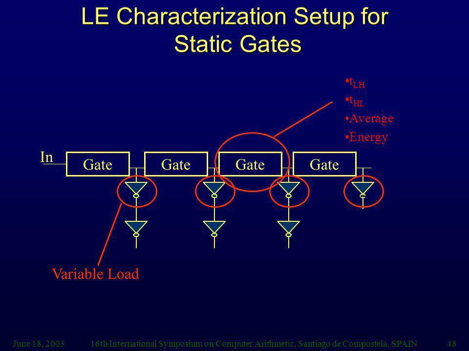 LE Characterization Setup for Static Gates