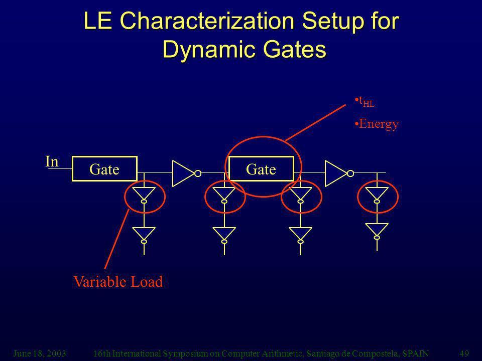 LE Characterization Setup for Dynamic Gates