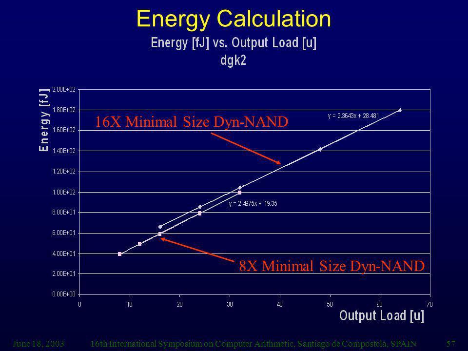 Energy Calculation 16X Minimal Size Dyn-NAND 8X Minimal Size Dyn-NAND