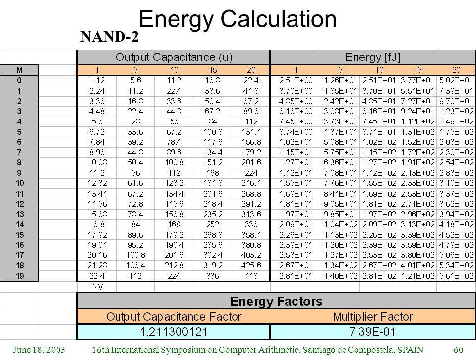 Energy Calculation NAND-2 June 18, 2003