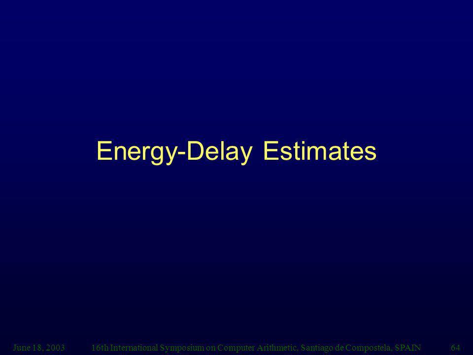 Energy-Delay Estimates