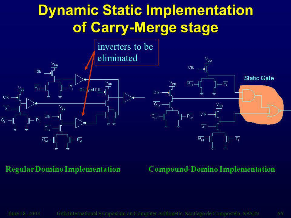Dynamic Static Implementation of Carry-Merge stage