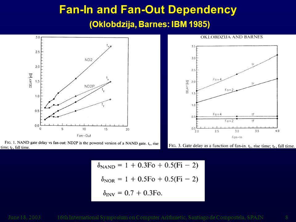 Fan-In and Fan-Out Dependency (Oklobdzija, Barnes: IBM 1985)