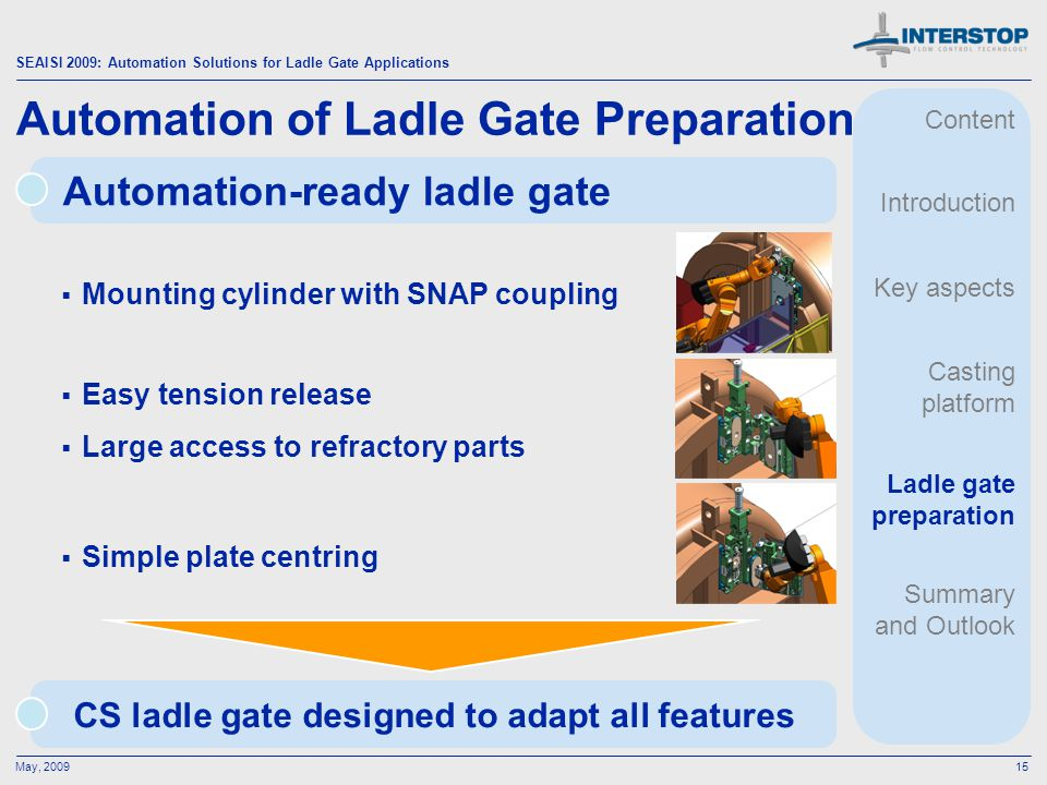 CS ladle gate designed to adapt all features
