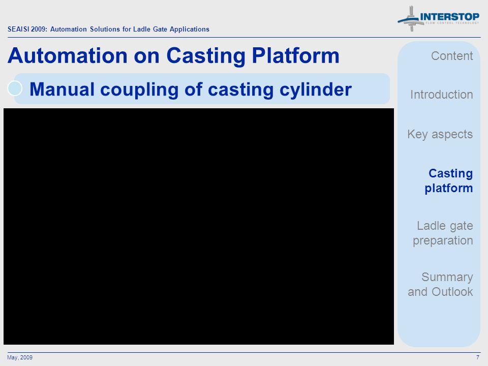 Automation on Casting Platform